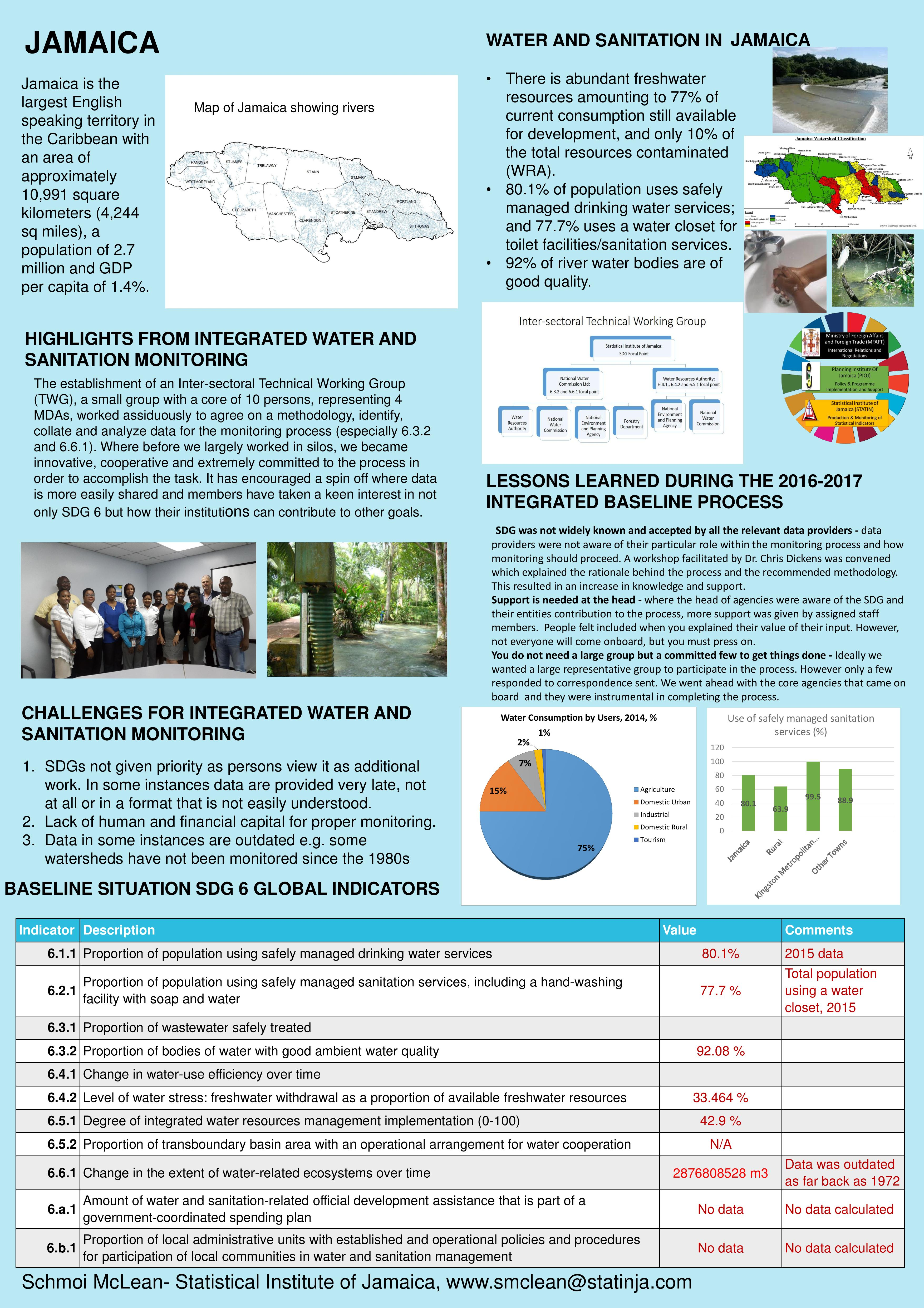 Water and saniation monitoring in Jamaica at a glance